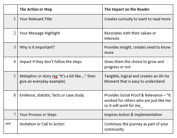 steps to position yourself as a Sense Maker